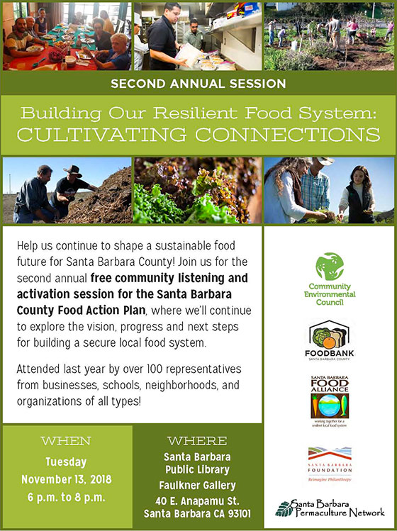 2nd Annual Building Our Resilient Food System: Cultivating Connections